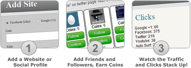 getlike2 Getlike.info kiếm tiền hoặc mua like