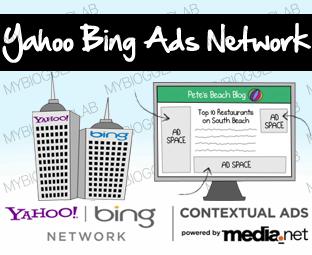 Yahoo-Bing-Contextual-Ad-Network