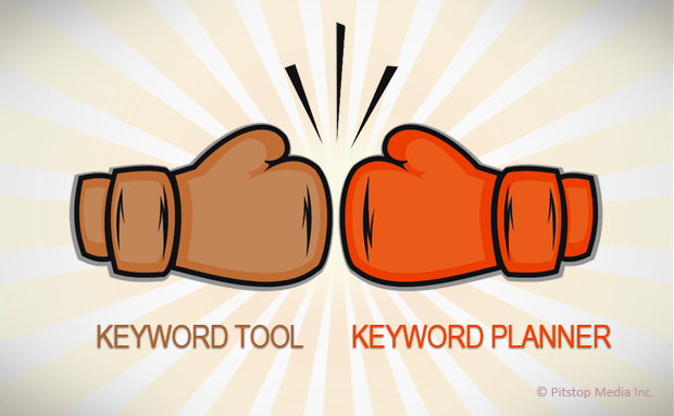 how to make money with google adwords without a website