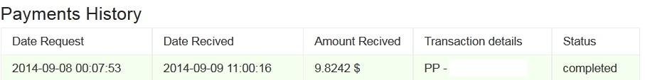 DamImage proof 1 DamImage.com   Trả tới 7$ cho 1000 lượt xem ảnh