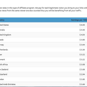 Al.ly - website mới toanh kiếm tiền từ hình thức rút gọn link