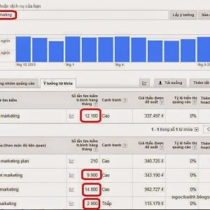 Hướng dẫn SEO để kiếm tiền trên Youtube