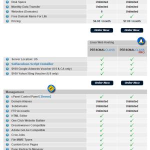Coupon giảm giá hosting tại Arvixe 25% trọn đời