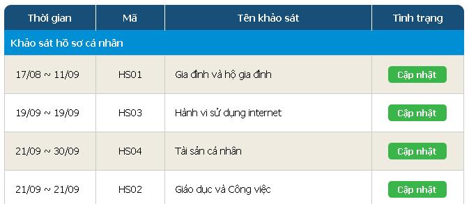 khao-sat-bean-survey-2