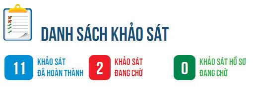 khao-sat-bean-survey-3