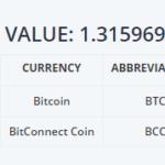 [Scam – ngừng tham gia] Lộ Trình Phát Triển Đồng Tiền Điện Tử Bitconnect trong năm 2017