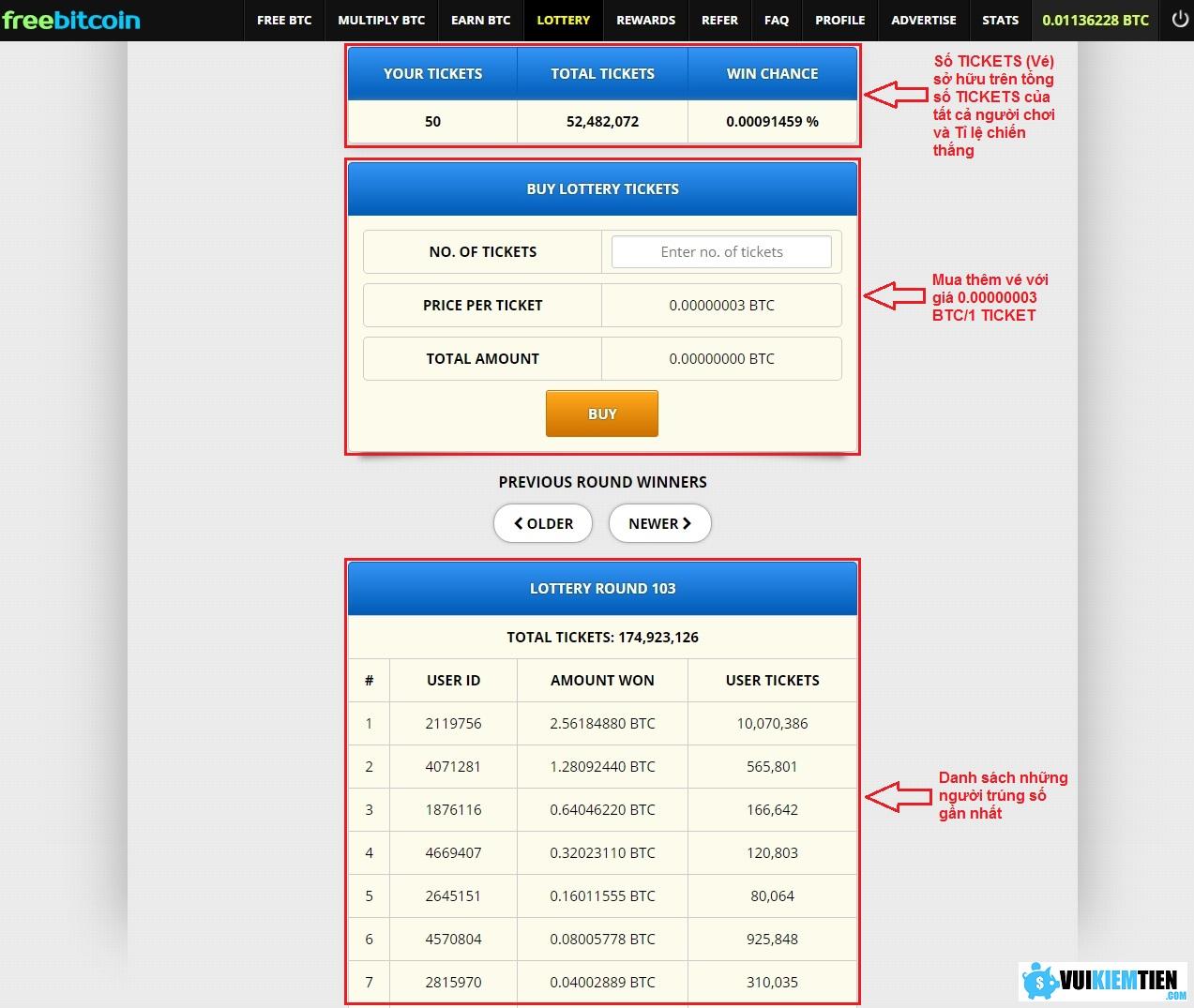 7 Thủ thuật kiếm tiền với Free Bitco.in: cá cược, đầu tư, gửi lãi